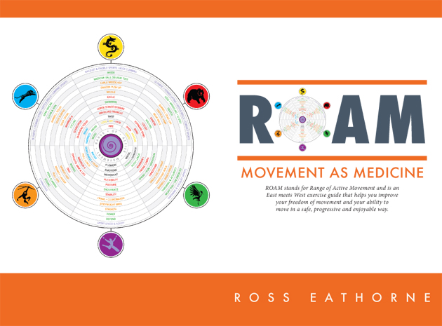 ROAM-MovementasMedicine-cov